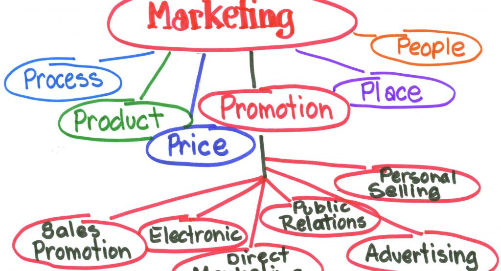 effects of promotion in relation to Effectiveness of mass media campaigns mass media health promotion campaign disentangling effects of mmc from other tobacco policies.